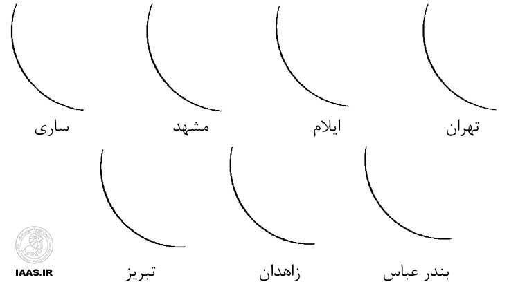شکل 2 : نمایی از وضعیت کمان هلال ماه در صبحگاه 3 امرداد 1393
