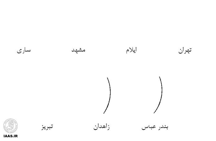 شکل 3: نمایی از وضعیت کمان هلال ماه در شامگاه 5 امرداد 1393