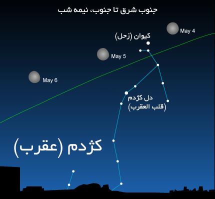 مسیر ماه روشن ممکن است امکان مشاهده تعدادی از شهاب های بارش Eta Aquarid 2015 را از ما بگیرد، اما می تواند در پیدا کردن سیاره کیوان و ستاره قلب العقرب مفید واقع شود.