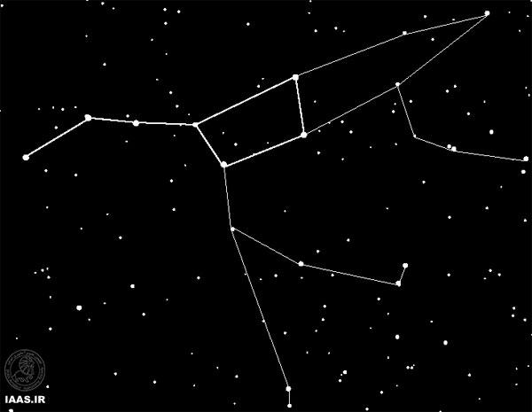 صورتواره هفت اورنگ در صورت فلکی دب اکبر
