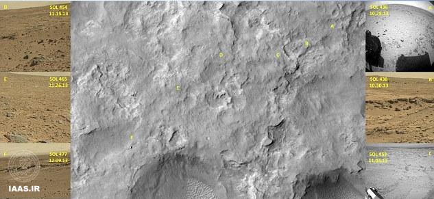 شش تصویر سمت راست و چپ، نماهای مختلف از مریخ از منظر دوربینهای کنجکاوی