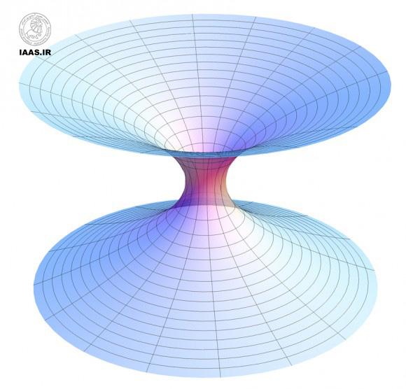 نمودار کرم چاله و یا تئوری راهی  که میانبری بین دو مکان در جهان می باشد