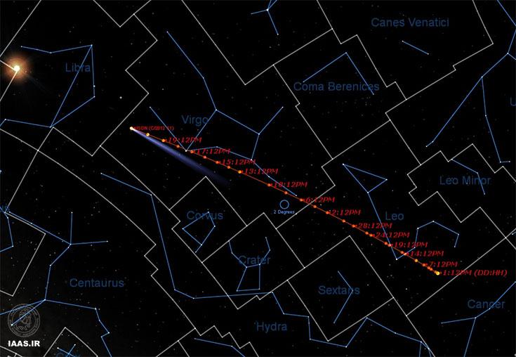 راه دنبالهدار آیسان در فاصله اول اکتبر تا ۲۱ نوامبر. موقعیت خورشید در روز آخر این بازه زمانی نشان داده شده. (تصویر تهیهشده بهدست نگارنده با استفاده از نرمافزار استارینایت)