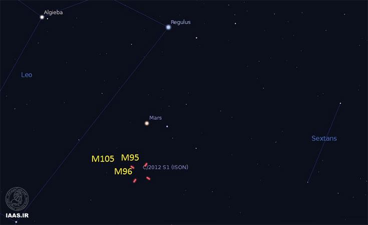 موقعیت دنبالهدار آیسان در ۲۶ اکتبر در صورتفلکی شیر نزدیک بهرام و کهکشانهای سهگانه (تصویر تهیهشده بهدست نگارنده با نرمافزار استلاریوم)
