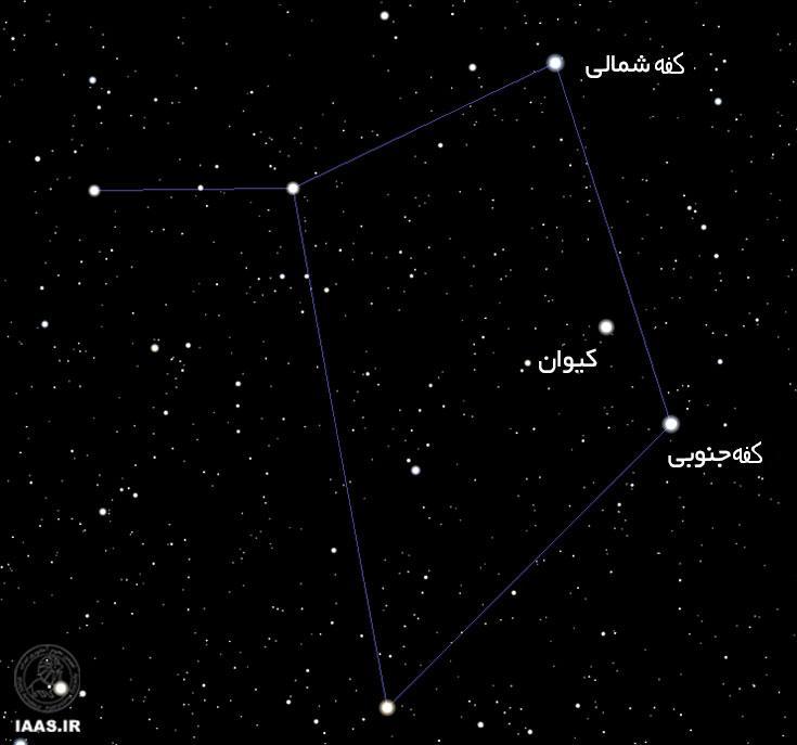 سیاره کیوان درمقابل صورت فلکی ترازو (میزان) درسال 2014 با درخششی بیش ازدو ستاره درخشان کفه جنوبی و کفه شمالی می درخشد.