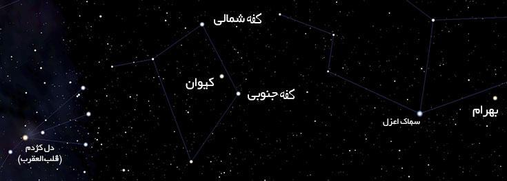 درهرسال ، شما می توانید صورت فلکی  ترازو را بین ستارگان  قلب العقرب و سماک اعزل بیابید. اما در سال 2014، سیاره کیوان به عنوان راهنمای شما برای دیدن این صورت فلکی تا حدی کم پرتو عمل می کند.