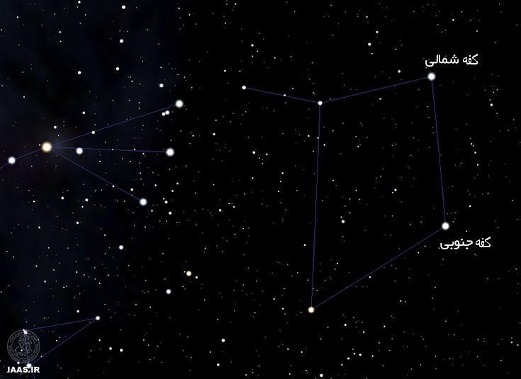 کفه جنوبی کمی ازستاره درخشان دیگر صورت فلکی ترازو ، کفه شمالی کم نور تر و محو تر است. به این دلیل کفه جنوبی به عنوان ستاره آلفا متمایز شده است که به دایره البروج نزدیکتر است.