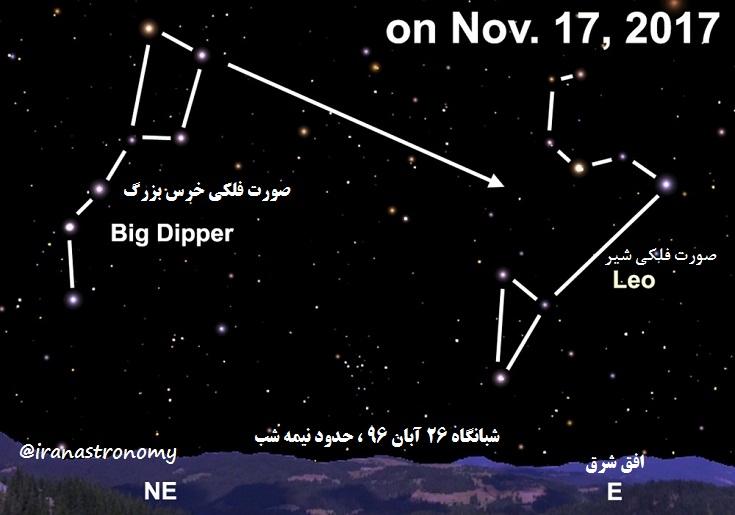 نحوه یافتن صورت فلکی شیر از طریق صورت فلکی خرس بزرگ در افق شرق و ساعت طلوع آن