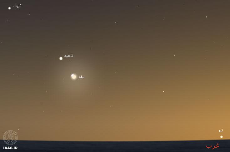 وضعیت قرار گیری سیارات پرنور در شامگاه 17 شهریور 1392 - ستاره سماک اعزل در حال رفتن به پشت ماه است