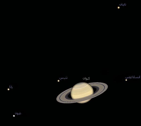 موقعیت قرارگیری اقمار کیوان در هنگام مقابله - بهترین زمان رصد این اقمار (تهیه شده با نرم افزار استلاریوم فارسی)