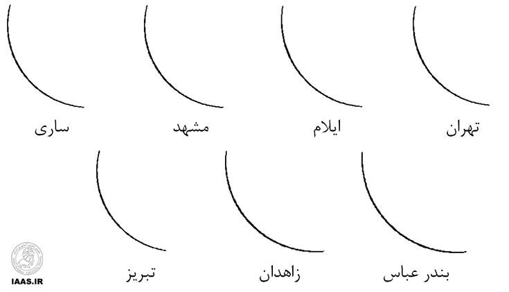 شکل 2 : نمایی از وضعیت کمان هلال ماه در صبحگاه 15 امرداد 1392